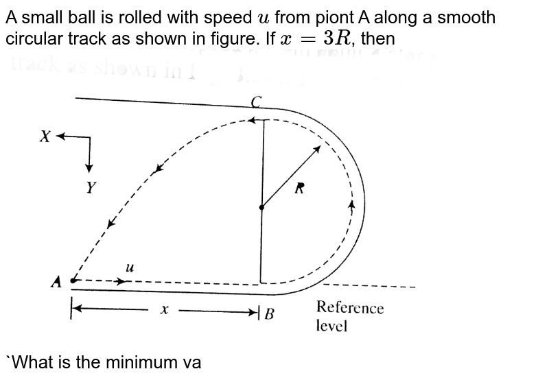 """A small ball is rolled with speed `u` from piont A along a smooth circular track as shown in figure. If `x=3R`, then <br> <img src=""""https://d10lpgp6xz60nq.cloudfront.net/physics_images/BMS_V01_C08_E01_277_Q01.png"""" width=""""80%""""> <br> `What is the minimum value of x for which the ball can reach the point of projection after reaching C?"""