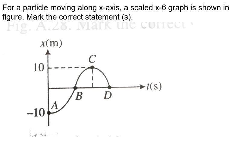 """For a particle moving along x-axis, a scaled  x-6 graph is shown in figure. Mark the correct statement (s). <br> <img src=""""https://d10lpgp6xz60nq.cloudfront.net/physics_images/BMS_V01_MAA_E01_053_Q01.png"""" width=""""80%"""">"""