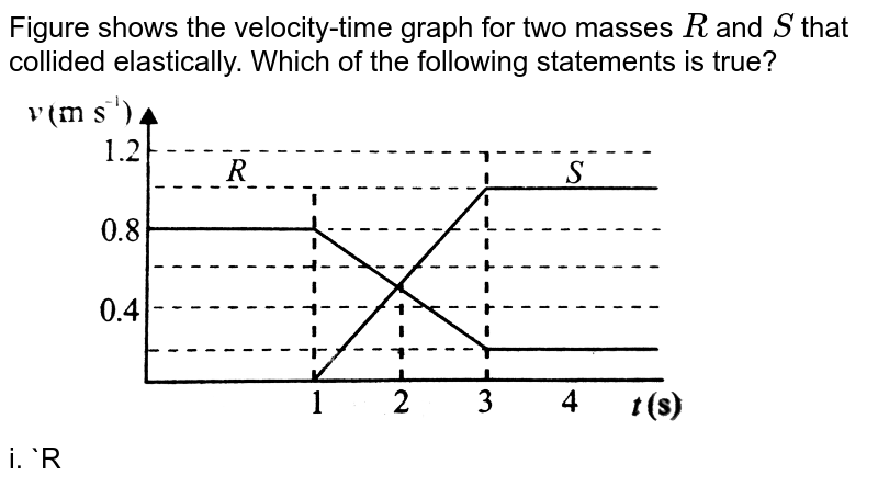 """Figure shows the velocity-time graph for two masses `R` and `S` that collided elastically. Which of the following statements is true? <br> <img src=""""https://d10lpgp6xz60nq.cloudfront.net/physics_images/BMS_VOL2_C01_E01_130_Q01.png"""" width=""""80%""""> <br> i. `R` and `S` moved in the same direction after the collision. <br> ii. The velocities of `R` and `S` were equal at the mid time of the collision. <br> iii. The mass of `R` was greater than mass of `S`. <br> Which of the following is true?"""