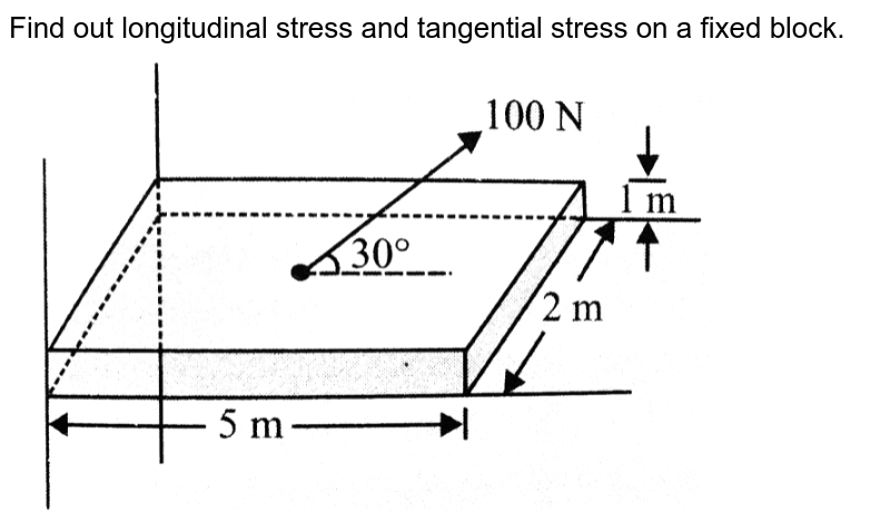 """Find out longitudinal stress and tangential stress on a fixed block. <br> <img src=""""https://d10lpgp6xz60nq.cloudfront.net/physics_images/BMS_VOL2_C05_E01_006_Q01.png"""" width=""""80%"""">"""