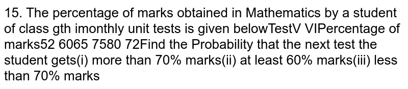 The percentage of marks obtained in Mathematics by a student of class 9th in monthly unit tests is given below,