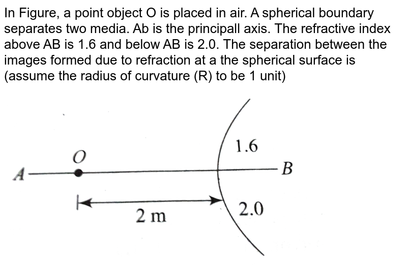 """In Figure, a point object O is placed in air. A spherical boundary separates two media. Ab  is the principall axis. The refractive index above AB is 1.6 and below AB is 2.0. The separation between the images formed due to refraction at a the spherical surface is <br> <img src=""""https://d10lpgp6xz60nq.cloudfront.net/physics_images/BMS_V04_C01_E01_270_Q01.png"""" width=""""80%"""">"""