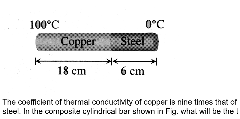 """<img src=""""https://d10lpgp6xz60nq.cloudfront.net/physics_images/BMS_V06_C01_E01_120_Q01.png"""" width=""""80%""""> <br>  The coefficient of thermal conductivity of copper is nine times that of steel. In the composite cylindrical bar shown in Fig. what will be the temperature at the junction of copper and steel ?"""