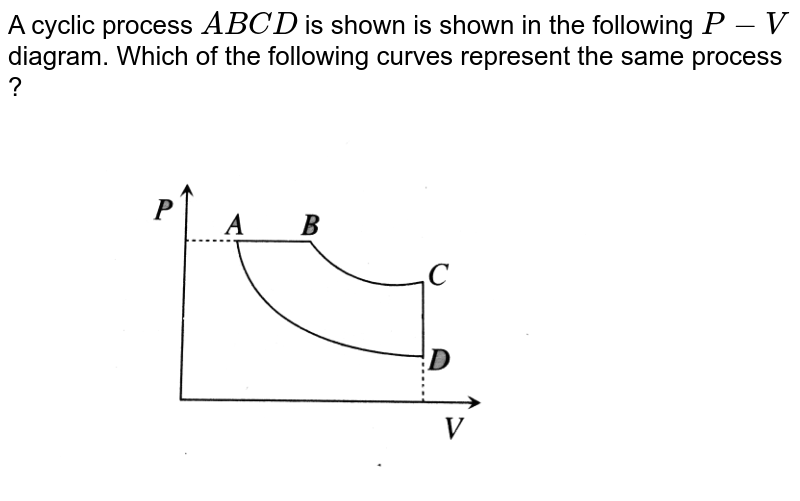 """A cyclic process `ABCD` is shown is shown in the following `P-V` diagram. Which of the following curves represent the same process ? <br> <img src=""""https://d10lpgp6xz60nq.cloudfront.net/physics_images/BMS_V06_C02_E01_120_Q01.png"""" width=""""80%"""">"""