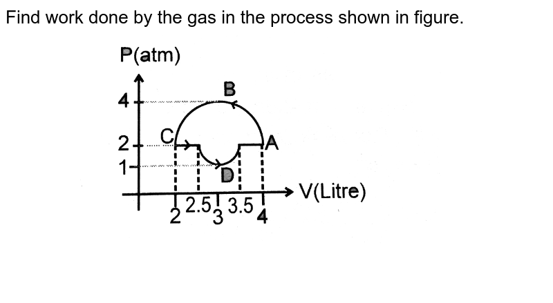 """Find work done by the gas in the process shown in figure. <br> <img src=""""https://d10lpgp6xz60nq.cloudfront.net/physics_images/BMS_V06_C02_E01_194_Q01.png"""" width=""""80%"""">"""