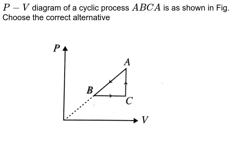 """`P - V` diagram of a cyclic process `ABCA` is as shown in Fig. Choose the correct alternative <br> <img src=""""https://d10lpgp6xz60nq.cloudfront.net/physics_images/BMS_V06_C02_E01_226_Q01.png"""" width=""""80%"""">"""