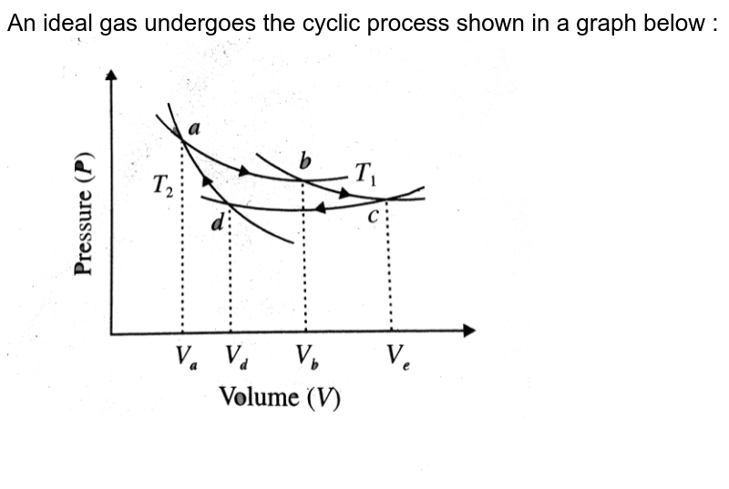 """An ideal gas undergoes the cyclic process shown in a graph below : <br> <img src=""""https://d10lpgp6xz60nq.cloudfront.net/physics_images/BMS_V06_C02_E01_229_Q01.png"""" width=""""80%"""">"""