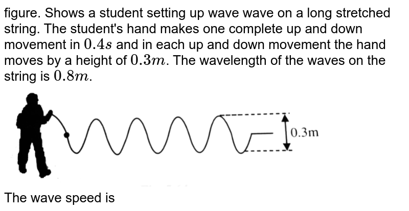 """figure. Shows a student setting up wave wave on a long stretched string. The student's hand makes one complete up and down movement in `0.4 s` and in each up and down movement the hand moves by a height of `0.3 m`. The wavelength of the  waves on the string is `0.8 m`. <br> <img src=""""https://d10lpgp6xz60nq.cloudfront.net/physics_images/BMS_V06_C05_E01_166_Q01.png"""" width=""""80%""""> <br> The wave speed is"""