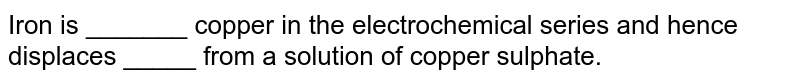 Iron is _______ copper in the electrochemical series and hence displaces _____ from a solution of copper sulphate.