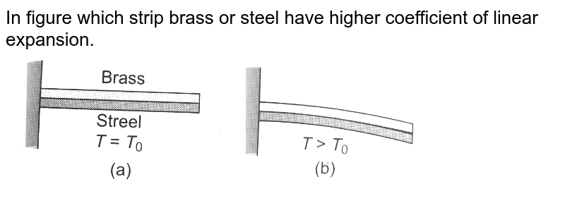 """In figure which strip brass or steel have higher coefficient of linear expansion. <br> <img src=""""https://d10lpgp6xz60nq.cloudfront.net/physics_images/A2Z_XI_C11_E01_014_Q01.png"""" width=""""80%"""">"""