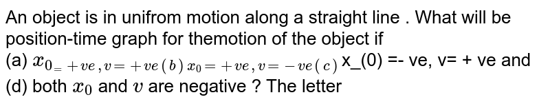 An object is in unifrom  motion along a straight line . What will be position-time graph for themotion of the object if <br> (a) ` x_(0_=+ve, v=+ ve (b) x_(0) =+ ve, v =- ve (c ) `x_(0) =- ve, v= + ve and (d) both `x_(0)` and `v` are negative ? The letters ` x_(0)` and `v` position of theobject at time `t=0` and v` represent posituion of the object at time `t=0` and uniform velocity of theobject respectively.