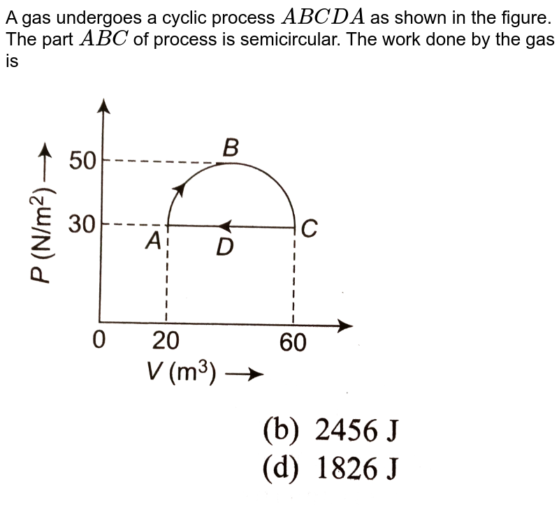 """A gas undergoes a cyclic process `ABCDA` as shown in the figure. The part `ABC` of process is semicircular. The work done by the gas is  <br> <img src=""""https://d10lpgp6xz60nq.cloudfront.net/physics_images/A2Z_XI_C12_E01_102_Q01.png"""" width=""""80%"""">"""