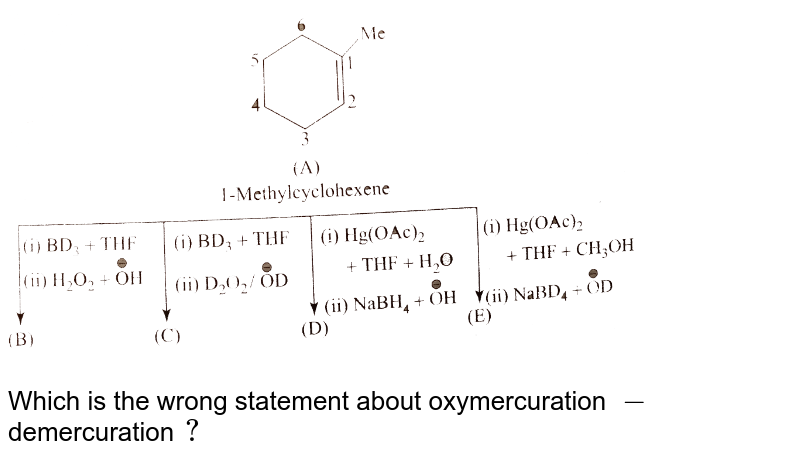 """<img src=""""https://d10lpgp6xz60nq.cloudfront.net/physics_images/KSV_ORG_P1_C07_E01_183_Q01.png"""" width=""""80%""""> <br>  Which is the wrong statement about oxymercuration `-` demercuration `?`"""