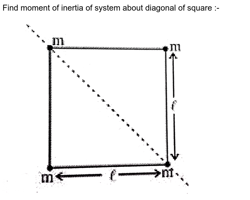 """Find moment of inertia of system about diagonal of square :-  <br> <img src=""""https://d10lpgp6xz60nq.cloudfront.net/physics_images/NEET_MJT_4_E01_043_Q01.png"""" width=""""80%"""">"""