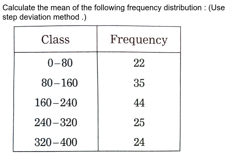 """Calculate the mean of the following frequency distribution : (Use step deviation method .) <br> <img src=""""https://d10lpgp6xz60nq.cloudfront.net/physics_images/NVT_MAT_DIG_X_P1_C06_E08_029_Q01.png"""" width=""""80%"""">"""