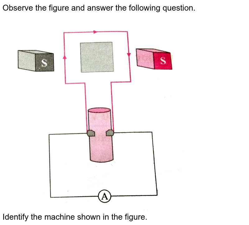 """Observe the figure and answer the following question. <br> <img src=""""https://d10lpgp6xz60nq.cloudfront.net/physics_images/NVT_SCI_TECH_DIG_X_P1_C04_E14_078_Q01.png"""" width=""""80%"""">  <br>  Identify the machine shown in the figure."""