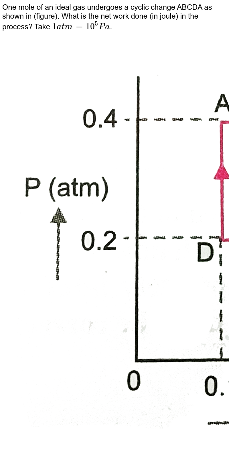 """One mole of an ideal gas undergoes a cyclic change ABCDA as shown in (figure). What is the net work done (in joule) in the process? Take `1 atm = 10^(5)Pa`. <br> <img src=""""https://d10lpgp6xz60nq.cloudfront.net/physics_images/PR_XI_V02_C08_E01_174_Q01.png"""" width=""""80%"""">"""