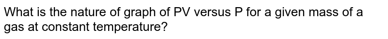 What is the nature of graph of PV versus P for a given mass of a gas at constant temperature?