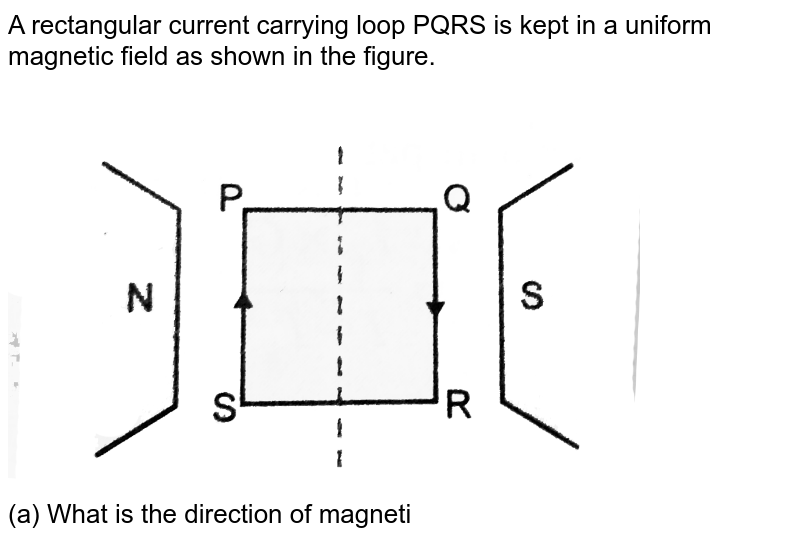"""A rectangular current carrying loop PQRS is kept in a uniform magnetic field as shown in the figure. <br> <img src=""""https://d10lpgp6xz60nq.cloudfront.net/physics_images/PR_XII_V01_C03_S01_243_Q01.png"""" width=""""80%""""> <br> (a) What is the direction of magnetic moment of the current loop? <br> (b) When is the torque acting on the loop <br> (i) maximum, (ii) zero?"""