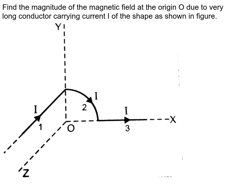"""Find the magnitude of the magnetic field at the origin O due to very long conductor carrying current I of the shape as shown in figure. <br> <img src=""""https://d10lpgp6xz60nq.cloudfront.net/physics_images/PR_XII_V01_C03_S01_731_Q01.png"""" width=""""80%"""">"""