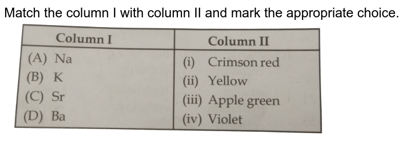 """Match the column I with column II and mark the appropriate choice. <br> <img src=""""https://d10lpgp6xz60nq.cloudfront.net/physics_images/MRV_CHE_MCQ_XI_C07_E01_195_Q01.png"""" width=""""80%"""">"""