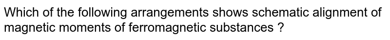 Which of the following arrangements shows schematic alignment of magnetic moments of ferromagnetic substances ?