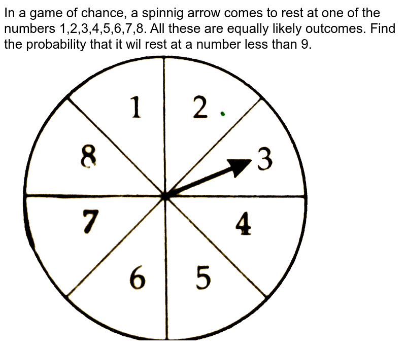 """In a game of chance, a spinnig arrow comes to rest at one of the numbers 1,2,3,4,5,6,7,8. All these are equally likely outcomes. Find the probability that it wil rest at a number less than 9. <br>  <img src=""""https://d10lpgp6xz60nq.cloudfront.net/physics_images/CTN_MK_X_P1_ALG_C05_E05_015_Q01.png"""" width=""""80%"""">"""