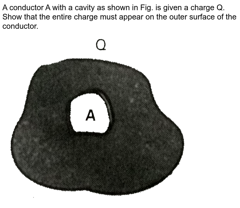 """A conductor A with a cavity as shown in Fig. is given a charge Q. Show that the entire charge must appear on the outer surface of the conductor. <br> <img src=""""https://d10lpgp6xz60nq.cloudfront.net/physics_images/VIK_PHY_QB_C04_E05_044_Q01.png"""" width=""""80%"""">"""