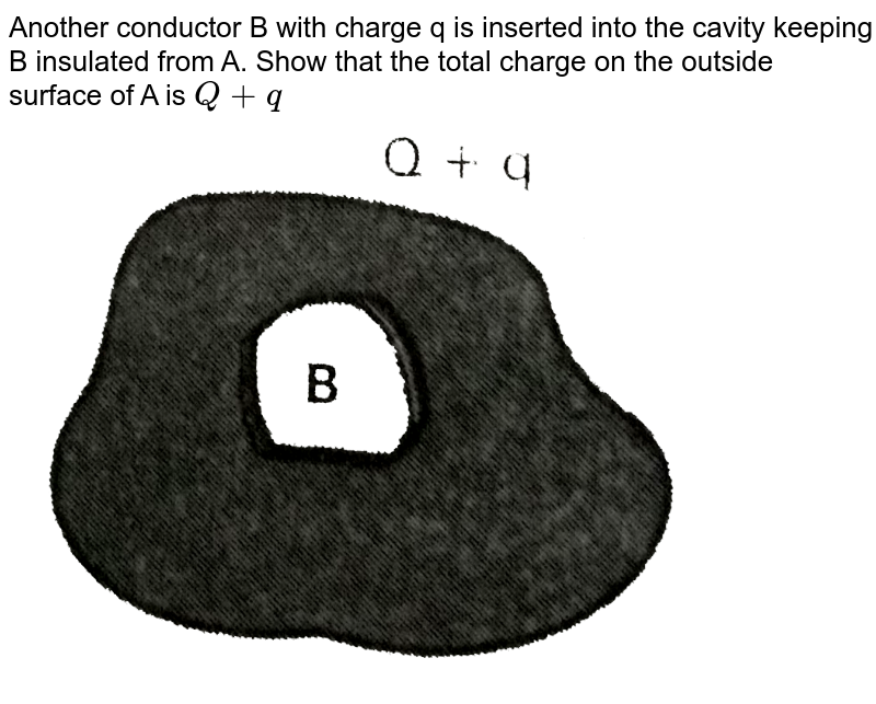 """Another conductor B with charge q is inserted into the cavity keeping B insulated from A. Show that the total charge on the outside surface of A is `Q + q` <br> <img src=""""https://d10lpgp6xz60nq.cloudfront.net/physics_images/VIK_PHY_QB_C04_E05_045_Q01.png"""" width=""""80%"""">"""