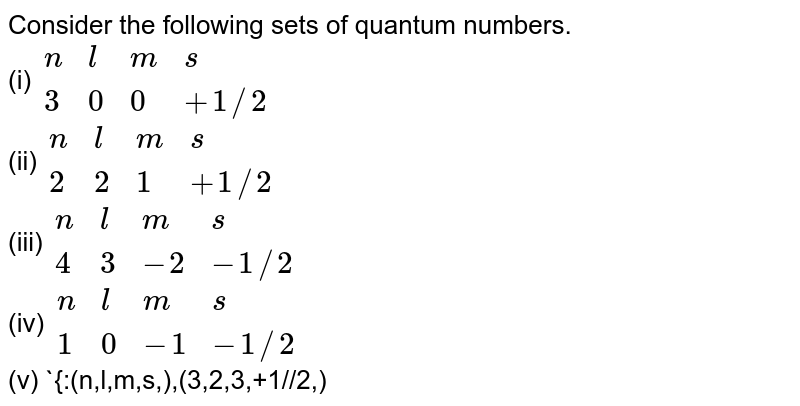 Consider the following sets of quantum numbers. <br> (i) `{:(n,l,m,s,),(3,0,0,+1//2,):}` <br> (ii) `{:(n,l,m,s,),(2,2,1,+1//2,):}` <br> (iii) `{:(n,l,m,s,),(4,3,-2,-1//2,):}` <br> (iv) `{:(n,l,m,s,),(1,0,-1,-1//2,):}` <br> (v) `{:(n,l,m,s,),(3,2,3,+1//2,):}` <br> Which of the following sets of quantum number is not possible ?