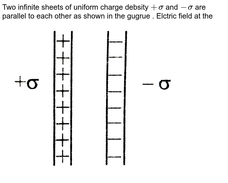 """Two  infinite sheets of uniform charge debsity ` + sigma` and ` - sigma` are parallel to each other as shown in the gugrue . Elctric field at the   <br> <img src=""""https://d10lpgp6xz60nq.cloudfront.net/physics_images/NG_PHY_C01_E01_075_Q01.png"""" width=""""80%"""">."""