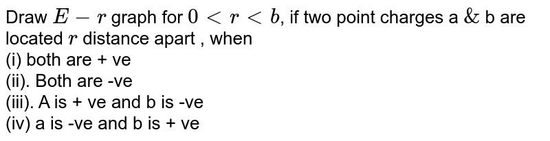 """Draw ` E-r` graph for ` 0 ltrlt b`, if two point charges a `&` b are located `r` distance apart , when <br> (i) both are + ve <br>  (ii). Both are -ve <br> (iii). A is + ve and b is -ve <br> (iv) a is -ve and b is + ve <br> <img src=""""https://d10lpgp6xz60nq.cloudfront.net/physics_images/NG_PHY_C01_E01_098_Q01.png"""" width=""""80%"""">"""