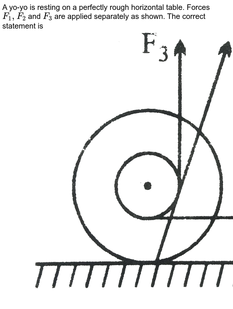 """A yo-yo is resting on a perfectly rough horizontal table. Forces `F_(1), F_(2)` and `F_(3)` are applied separately as shown. The correct statement is <br> <img src=""""https://d10lpgp6xz60nq.cloudfront.net/physics_images/NG_PHY_MEC_V01_C03_E01_084_Q01.png"""" width=""""80%"""">."""