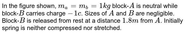 """In the figure shown, `m_(a)=m_(b)=1kg` block-`A` is neutral while block-`B` carries  charge `-1c`. Sizes of `A` and `B` are negligible. Block-`B` is released from rest at a distance `1.8m` from `A`. Initially spring is neither compressed nor stretched. <br> <img src=""""https://d10lpgp6xz60nq.cloudfront.net/physics_images/NG_PHY_MEC_V01_CO4_E01_119_Q01.png"""" width=""""80%""""> <br> If collision between `A` and `B` is perfectly inelastic, then velocity of the combined mass just after collision is"""