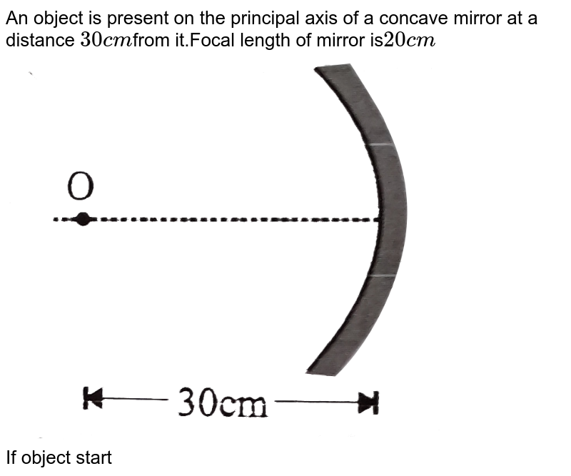 """An object is present on the principal axis of a concave mirror at a distance `30cm`from it.Focal length of mirror is`20cm` <br> <img src=""""https://d10lpgp6xz60nq.cloudfront.net/physics_images/NG_PHY_RO_C01_E01_171_Q01.png"""" width=""""80%""""> <br> If object starts moving with `2cms^(-1)` along principal axis towards the mirror then"""