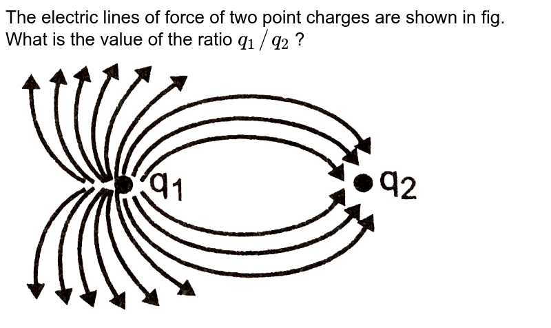"""The electric lines  of force of two point  charges are shown in fig. What is the value of  the ratio `q_(1)//q_(2)` ? <br> <img src=""""https://d10lpgp6xz60nq.cloudfront.net/physics_images/PR_XII_V01_C01_E01_412_Q01.png"""" width=""""80%"""">"""