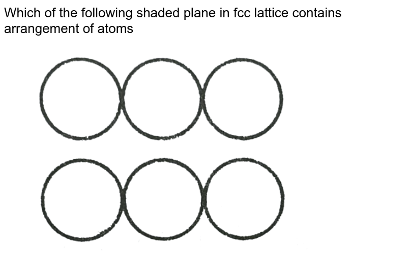 """Which of the following shaded plane in fcc lattice  contains arrangement of atoms <br> <img src=""""https://d10lpgp6xz60nq.cloudfront.net/physics_images/A2Z_CHM_XII_C01_E01_061_Q01.png"""" width=""""80%"""">"""