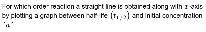 For which order reaction a straight line is obtained along with `x`-axis by plotting a graph between half-life `(t_(1//2))` and initial concentration `'a'`