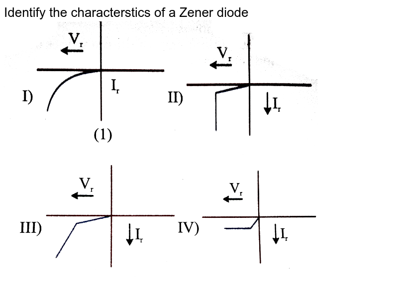 """Identify the characterstics of a Zener diode <br> <img src=""""https://d10lpgp6xz60nq.cloudfront.net/physics_images/NAR_PHY_XII_V06_C03_E01_700_Q01.png"""" width=""""80%"""">"""