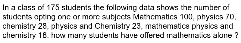In a class of 175 students the following data shows the  number of students opting one  or more  subjects Mathematics 100, physics  70, chemistry  28, physics  and  Chemistry  23, mathematics  physics and chemistry  18.  how many students  have  offered  mathematics alone ?