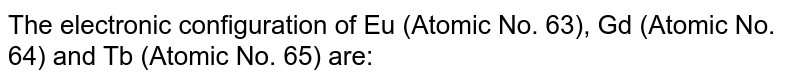 The electronic configuration of Eu (Atomic No. 63), Gd (Atomic No. 64) and Tb (Atomic No. 65) are: