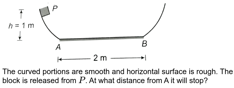 """<img src=""""https://d10lpgp6xz60nq.cloudfront.net/physics_images/CPS_V01_C08_E01_068_Q01.png"""" width=""""80%""""> <br> The curved portions are smooth and horizontal surface is rough. The block is released from `P`. At what distance from A it will stop?"""