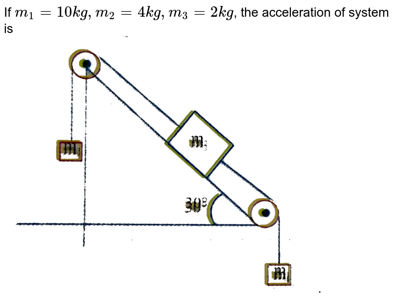 """If `m_(1) =10kg,m_(2)=4kg,m_(3) =2kg`, the acceleration of system is <br> <img src=""""https://d10lpgp6xz60nq.cloudfront.net/physics_images/NAR_PHY_XI_V02_C01_E01_153_Q01.png"""" width=""""80%""""> ."""