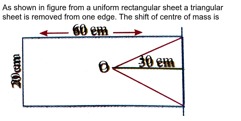 """As shown in figure from a uniform rectangular sheet a triangular sheet is removed from one edge. The shift of centre of mass is <br> <img src=""""https://d10lpgp6xz60nq.cloudfront.net/physics_images/NAR_PHY_XI_V03_C01_E01_215_Q01.png"""" width=""""80%"""">"""