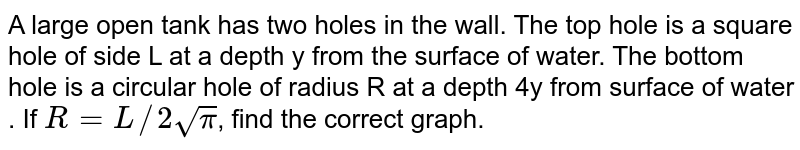 A large open tank has two holes in the wall. The top hole is a square hole of side L at a depth y from the surface of water. The bottom hole is a circular hole of radius R at a depth 4y from surface of water . If `R=L//2 sqrt(pi)`, find the correct graph. `V_(1)` and `V_(2)` are the velocities in top and bottom holes. Area of the square & curcular holes are `a_(1)` and `a_(2)`
