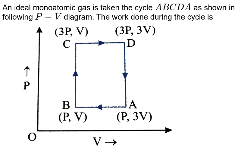 """An ideal monoatomic gas is taken the cycle `ABCDA` as shown in following `P-V` diagram. The work done during the cycle is <br> <img src=""""https://d10lpgp6xz60nq.cloudfront.net/physics_images/NAR_PHY_XI_V06_C02_E01_008_Q01.png"""" width=""""80%"""">"""