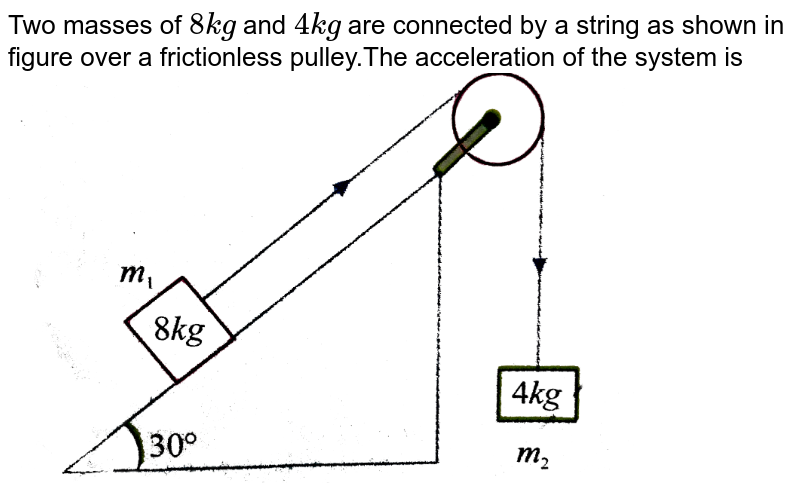 """Two masses of `8 kg` and `4 kg` are connected by a string as shown in figure over a frictionless pulley.The acceleration of the system is <br> <img src=""""https://d10lpgp6xz60nq.cloudfront.net/physics_images/NAR_PHY_XI_V02_C03_E01_111_Q01.png"""" width=""""80%"""">"""