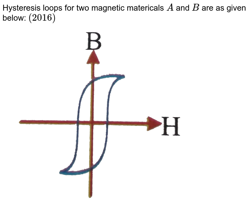 """Hysteresis loops for two magnetic matericals `A` and `B` are as given below: `(2016)` <br> <img src=""""https://d10lpgp6xz60nq.cloudfront.net/physics_images/NAR_PHY_XII_V03_C02_E01_213_Q01.png"""" width=""""80%"""">  <br> <img src=""""https://d10lpgp6xz60nq.cloudfront.net/physics_images/NAR_PHY_XII_V03_C02_E01_213_Q02.png"""" width=""""80%""""> <br> These materials are used to make magnets for electric generators, transformer core and electromagent core. Then, it is proper to use"""