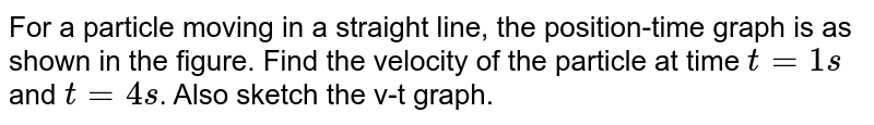 """For a particle moving in a straight line, the position-time graph is as shown in the figure. Find the velocity of the particle at time `t=1 s` and `t=4 s`. Also sketch the v-t graph. <br> <img src=""""https://d10lpgp6xz60nq.cloudfront.net/physics_images/CPS_V01_C02_S01_098_Q01.png"""" width=""""80%"""">"""