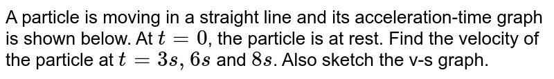"""A particle is moving in a straight line and its acceleration-time graph is shown below. At `t=0`, the particle is at rest. Find the velocity of the particle at `t=3 s, 6 s` and `8 s`. Also sketch the v-s graph. <br> <img src=""""https://d10lpgp6xz60nq.cloudfront.net/physics_images/CPS_V01_C02_S01_110_Q01.png"""" width=""""80%"""">"""